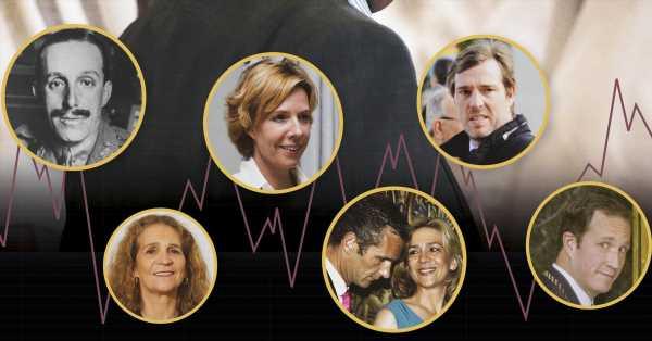 Borbón S.A., un negocio real: así invierten los familiares del rey Juan Carlos